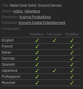 Steam version of MGSV to have English and Japanese audio options?